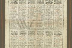 HR-DAPA-799 Zbirka plakata i drugih tiskovina, 1728/1988, 126a. Kalendar (Giornale e lunario lottario del Schieson) (1813)