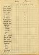 Popis bolesti u Kotaru Pazin; HR-DAPA-79, Oblasni narodni odbor za Istru, kut. 566, 1946.